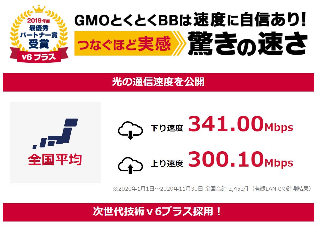 GMOとくとくBB×ドコモ光の平均速度